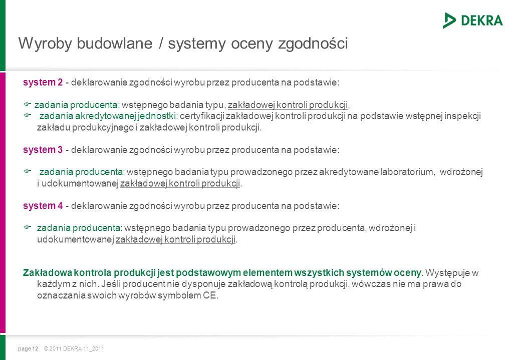 Wyroby budowlane / systemy oceny zgodności