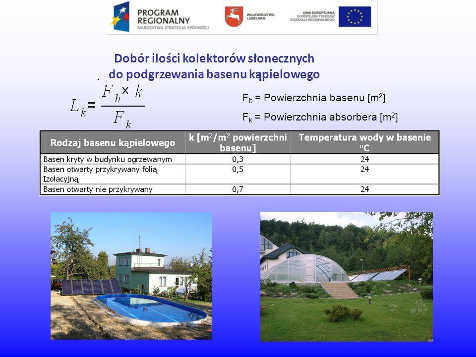 Dobór ilości kolektorów słonecznych do podgrzewania basenu kąpielowego