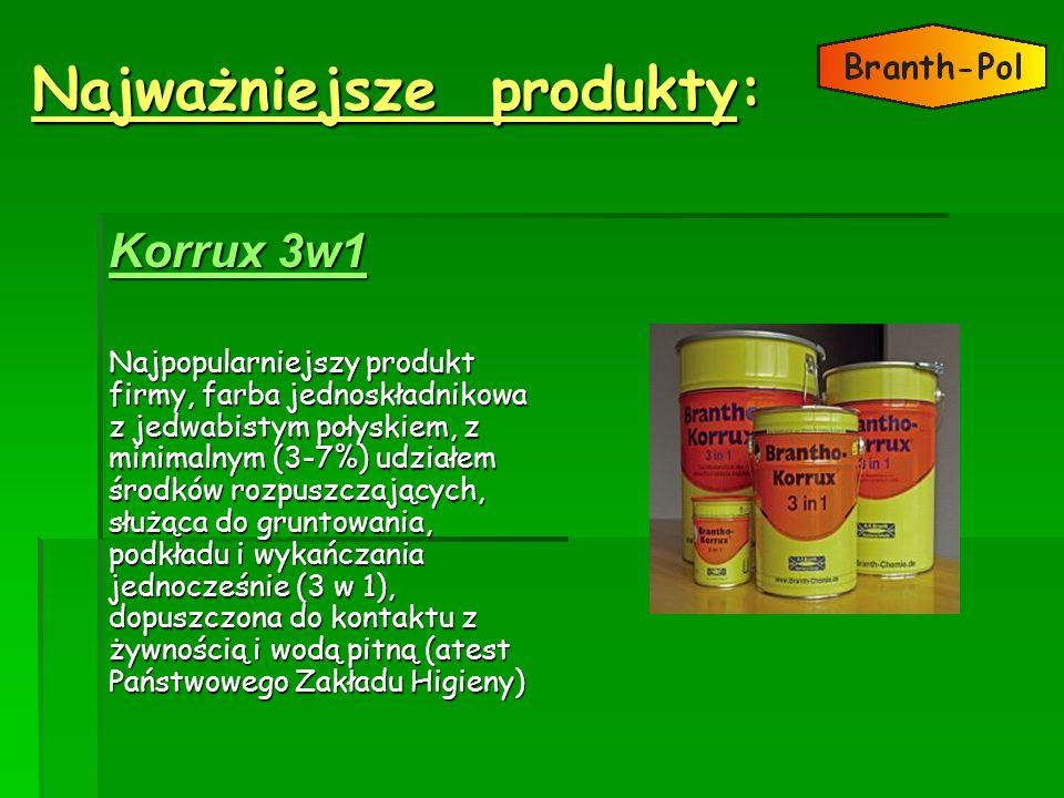 Najważniejsze produkty: