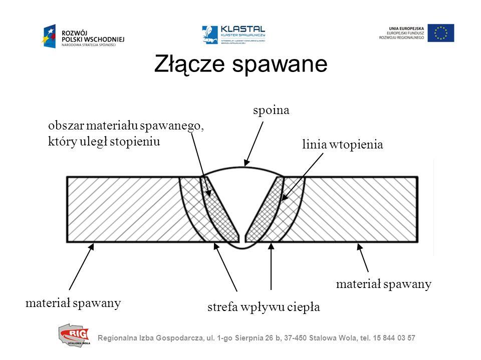 Złącze spawane spoina obszar materiału spawanego,