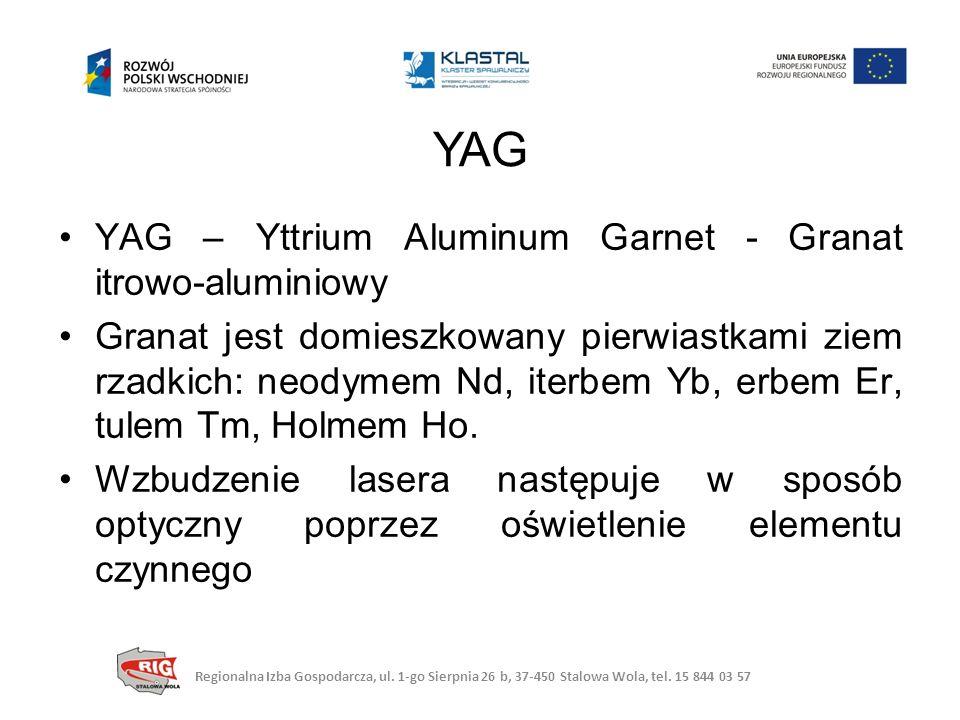 YAG YAG – Yttrium Aluminum Garnet - Granat itrowo-aluminiowy
