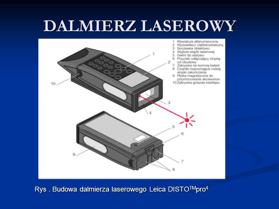DALMIERZ LASEROWY Rys . Budowa dalmierza laserowego Leica DISTOTMpro4