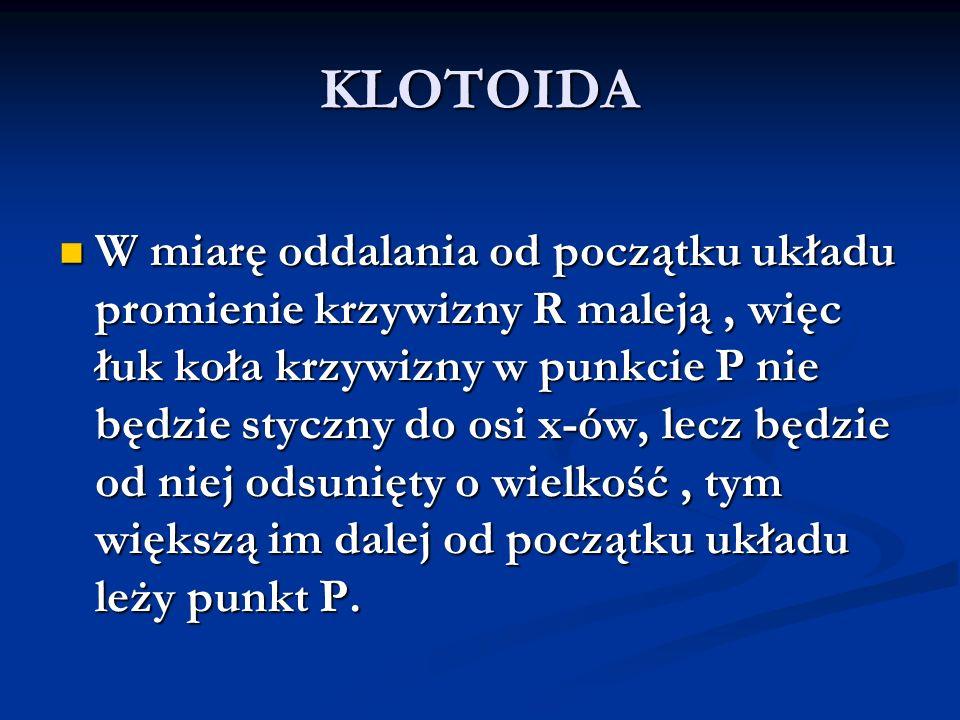 KLOTOIDA
