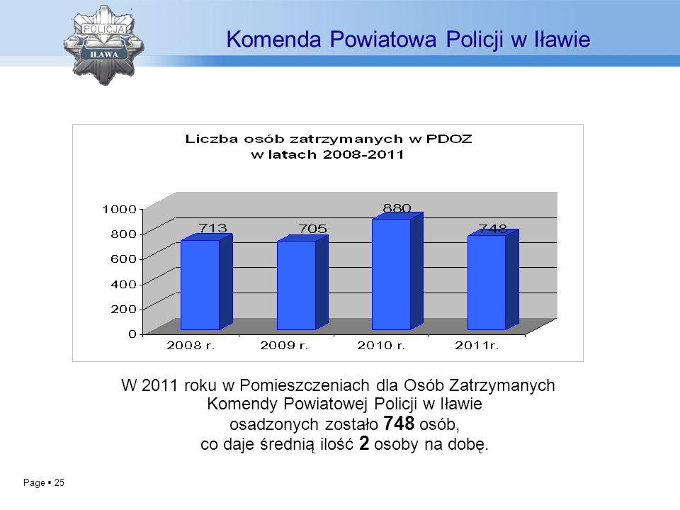 Komenda Powiatowa Policji w Iławie
