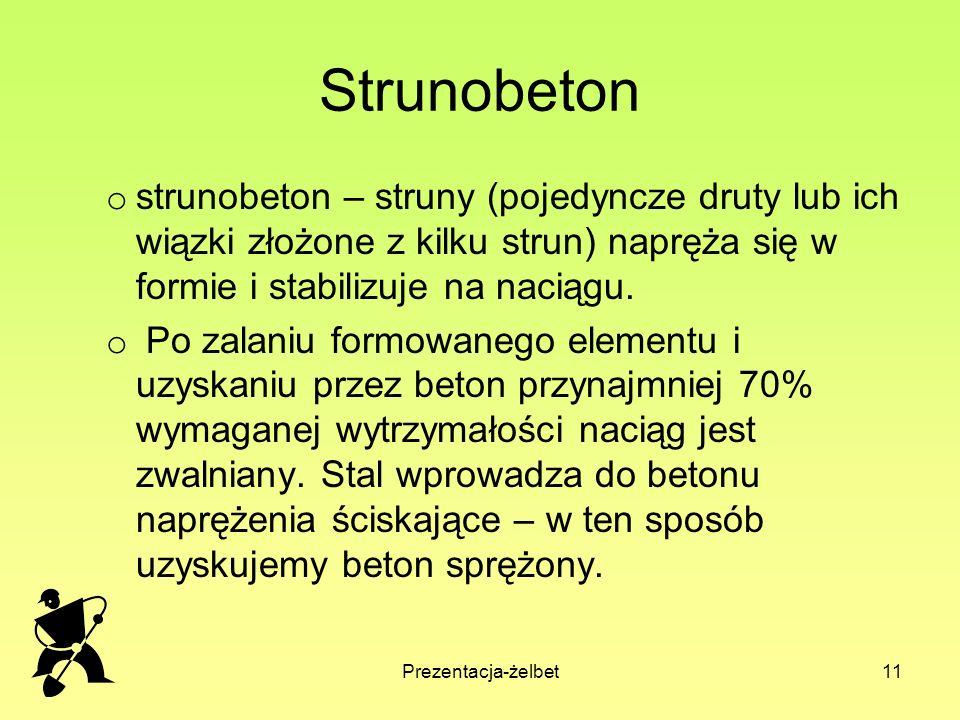 Strunobetonstrunobeton – struny (pojedyncze druty lub ich wiązki złożone z kilku strun) napręża się w formie i stabilizuje na naciągu.