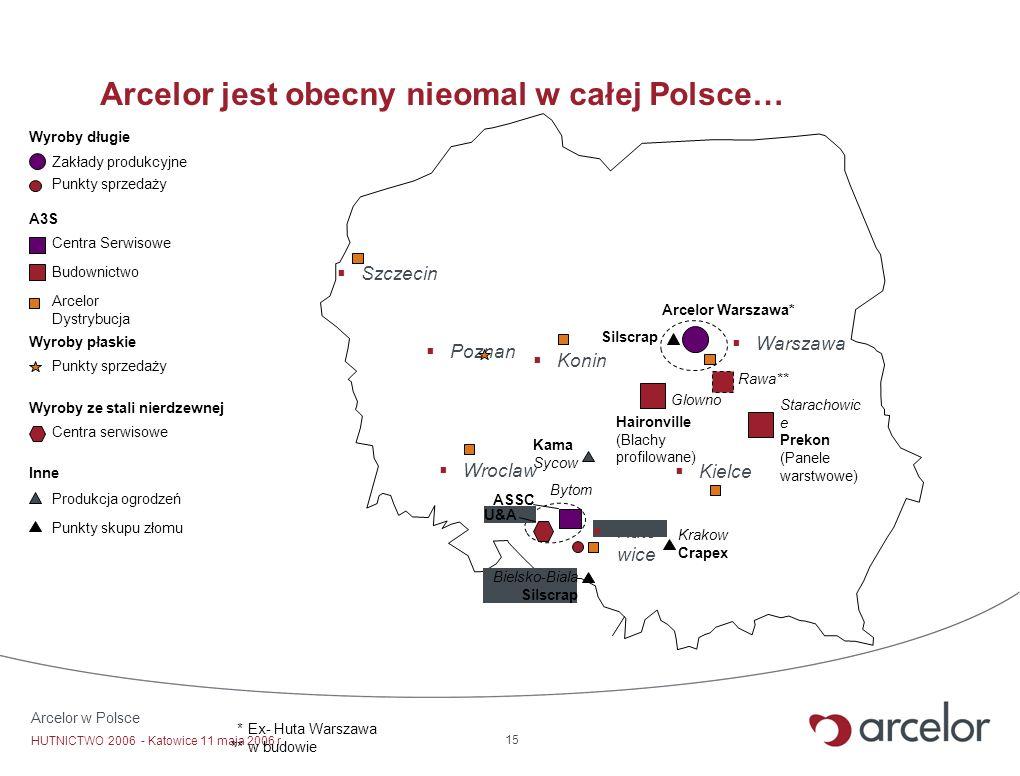Arcelor jest obecny nieomal w całej Polsce…
