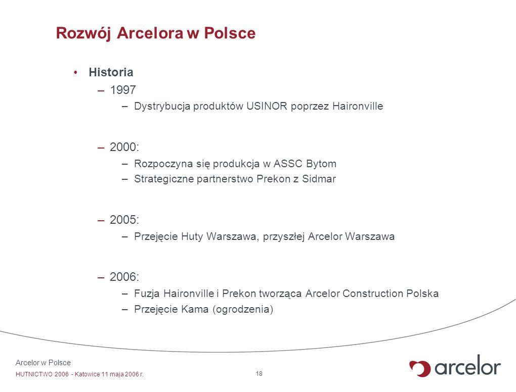 Rozwój Arcelora w Polsce