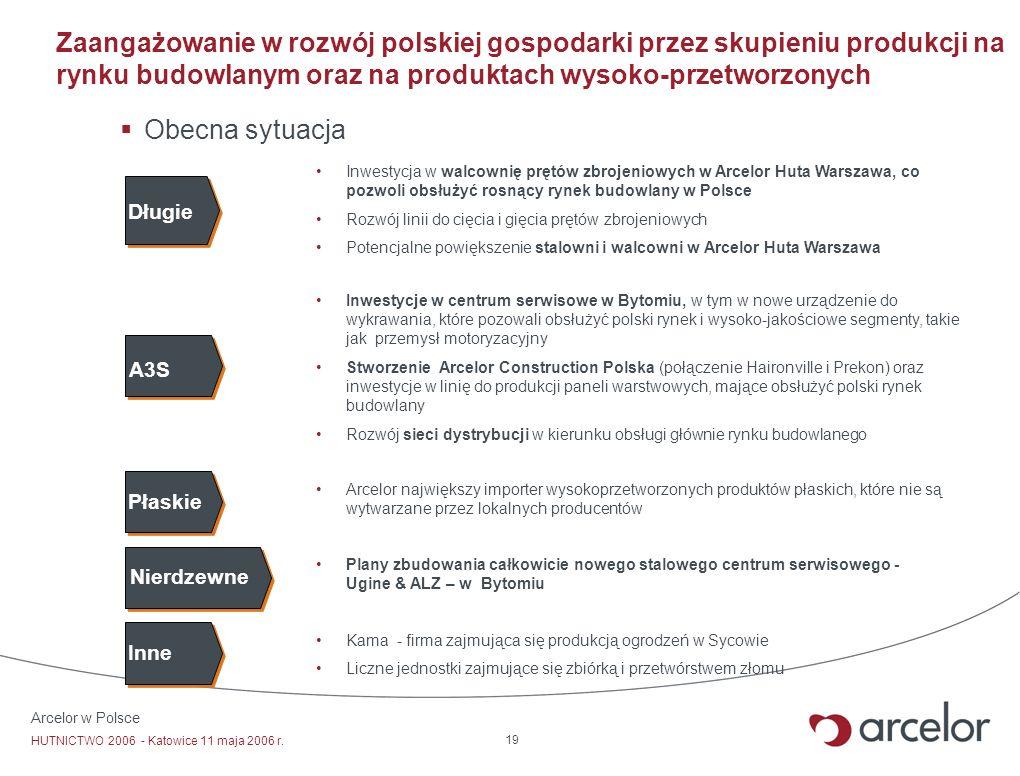 Zaangażowanie w rozwój polskiej gospodarki przez skupieniu produkcji na rynku budowlanym oraz na produktach wysoko-przetworzonych