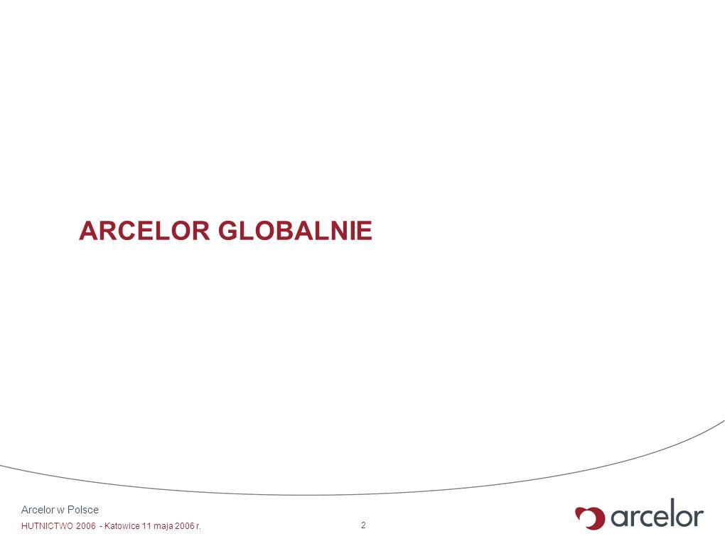 ARCELOR GLOBALNIE Arcelor w Polsce