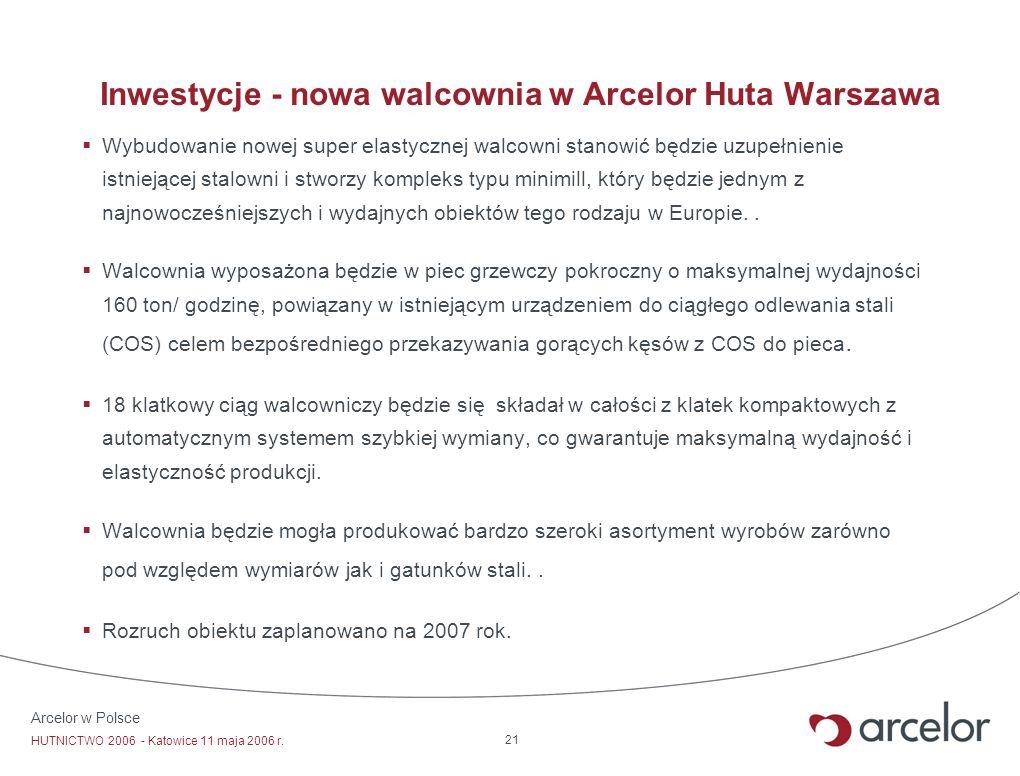Inwestycje - nowa walcownia w Arcelor Huta Warszawa