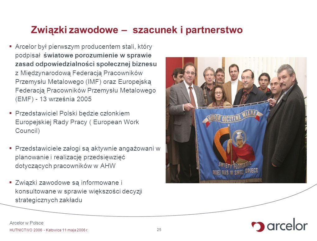 Związki zawodowe – szacunek i partnerstwo