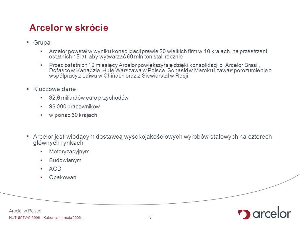 Arcelor w skrócie Grupa Kluczowe dane