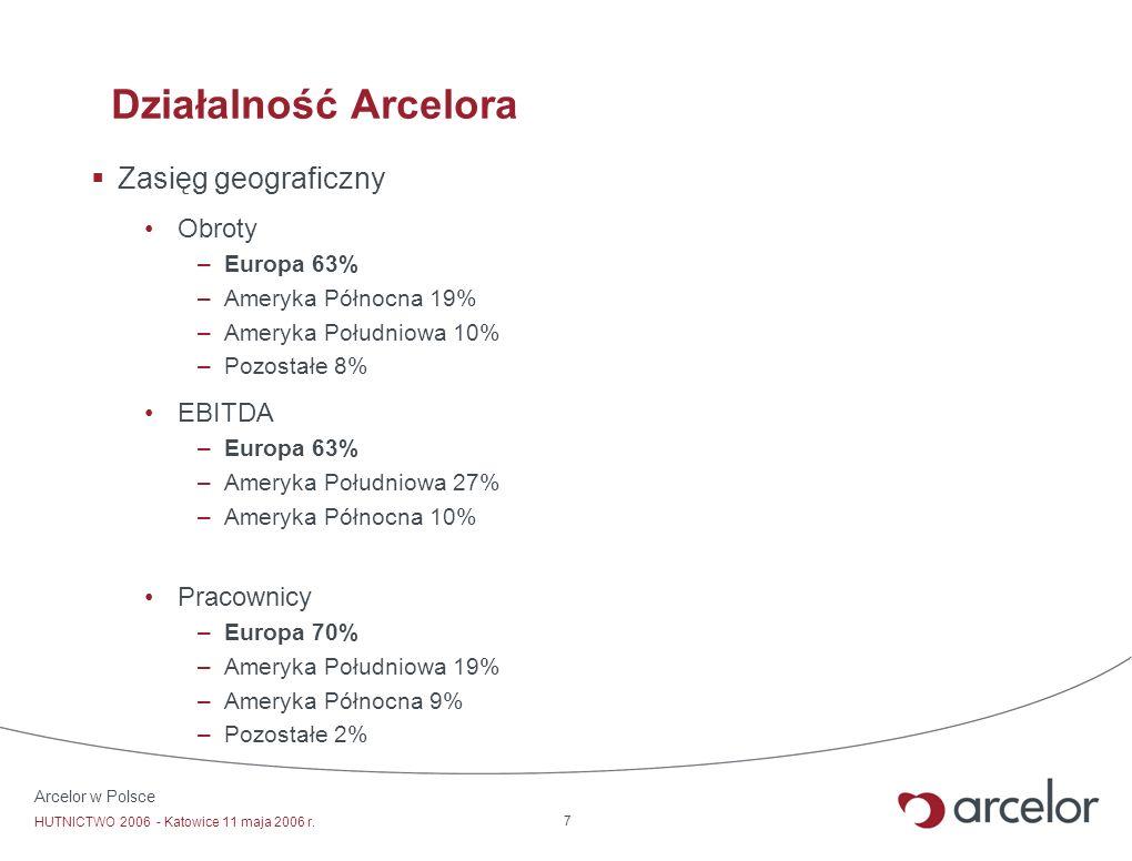 Działalność Arcelora Zasięg geograficzny Obroty EBITDA Pracownicy