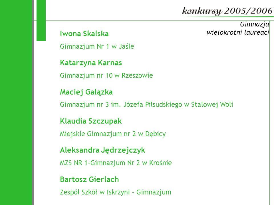72 Iwona Skalska Katarzyna Karnas Maciej Gałązka Klaudia Szczupak