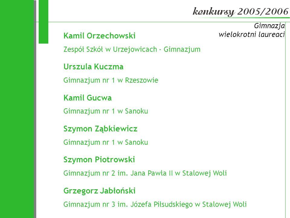 72 Kamil Orzechowski Urszula Kuczma Kamil Gucwa Szymon Ząbkiewicz