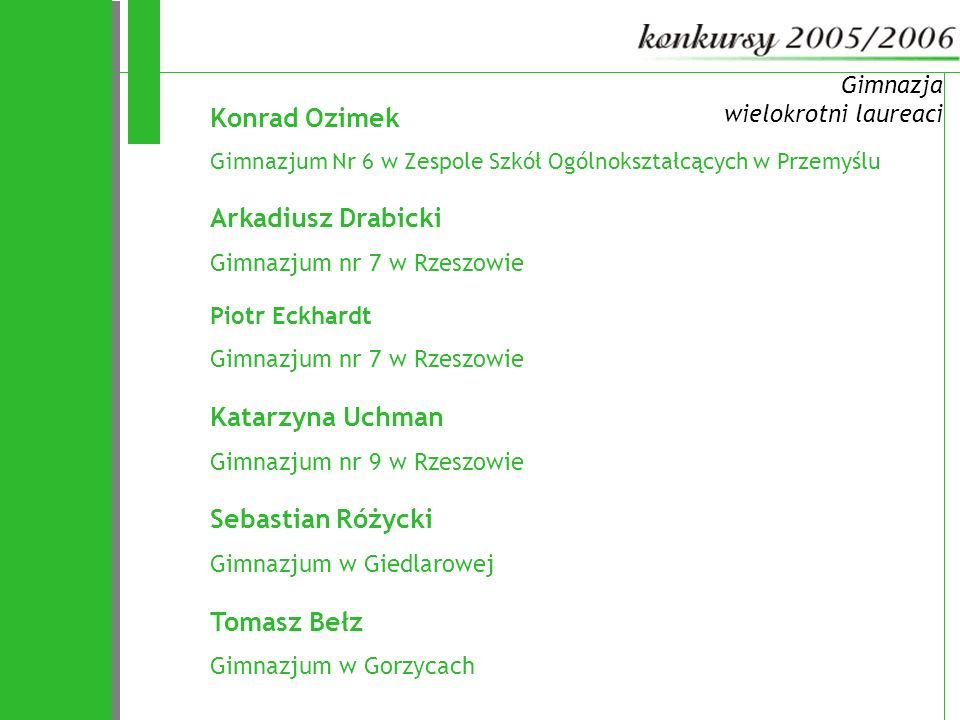 72 Konrad Ozimek Arkadiusz Drabicki Katarzyna Uchman Sebastian Różycki