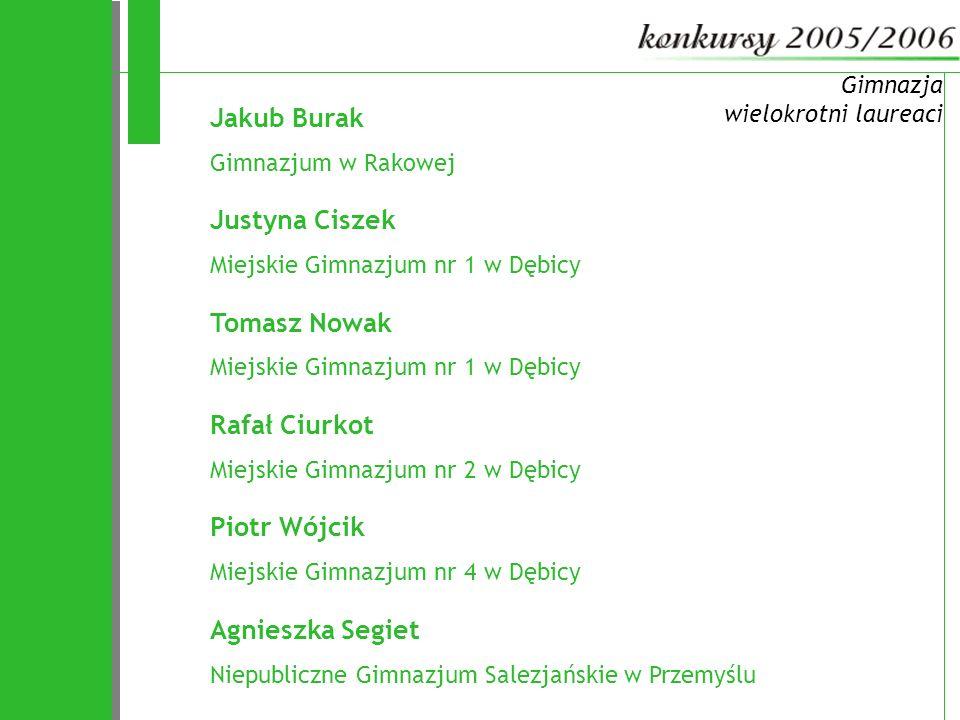72 Jakub Burak Justyna Ciszek Tomasz Nowak Rafał Ciurkot Piotr Wójcik