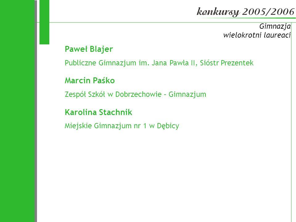 72 Paweł Blajer Marcin Paśko Karolina Stachnik Gimnazja