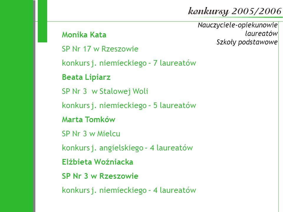 72 Monika Kata SP Nr 17 w Rzeszowie