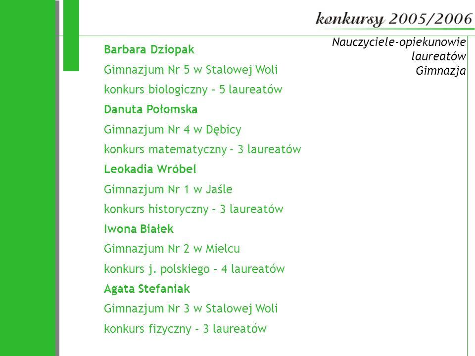 72 Nauczyciele-opiekunowie laureatów Gimnazja Barbara Dziopak