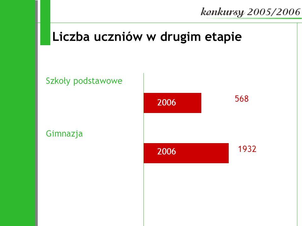 Liczba uczniów w drugim etapie