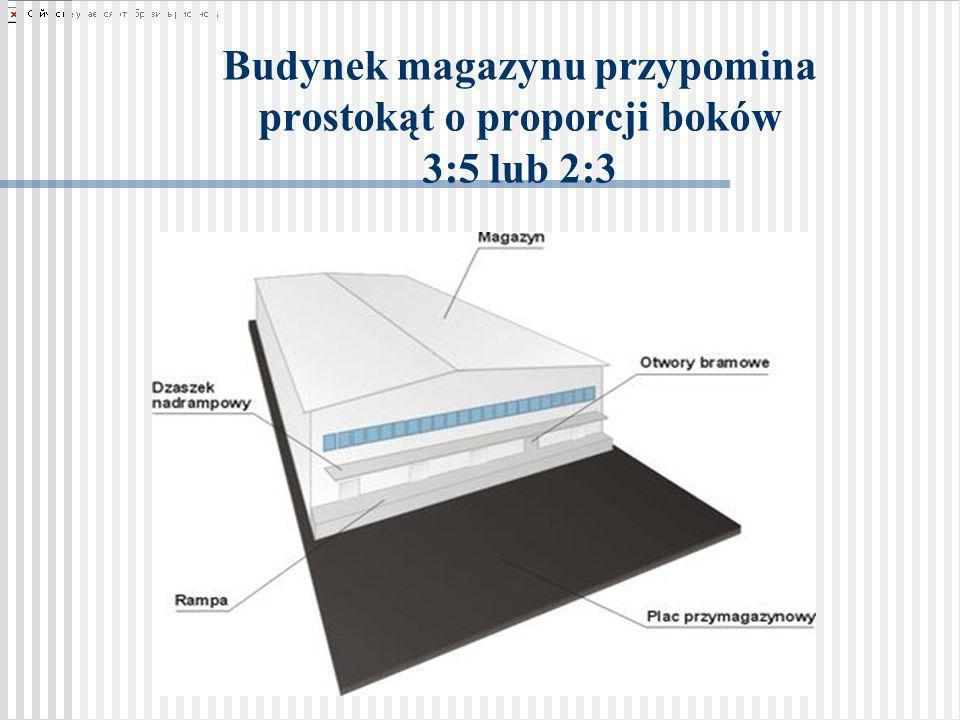 Budynek magazynu przypomina prostokąt o proporcji boków 3:5 lub 2:3