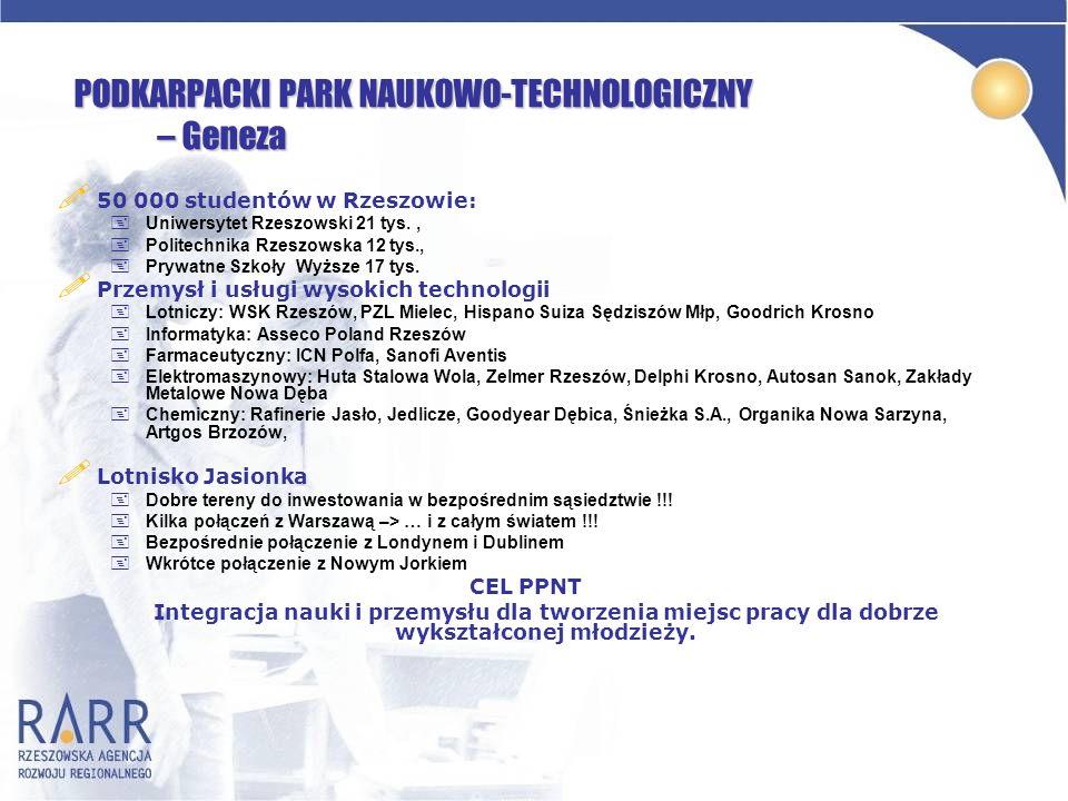 PODKARPACKI PARK NAUKOWO-TECHNOLOGICZNY – Geneza