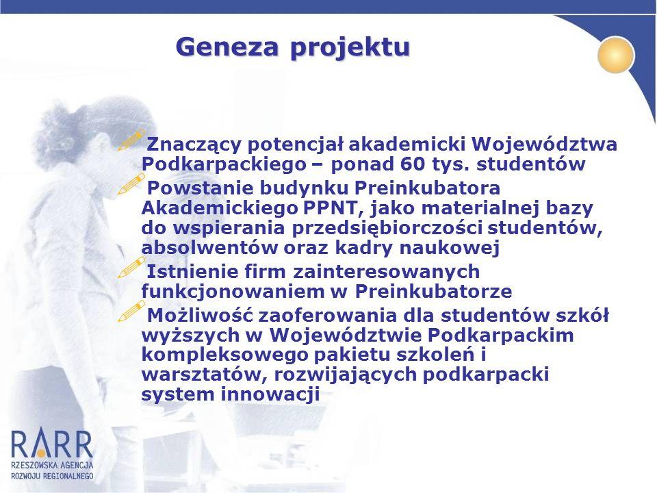 Geneza projektu Znaczący potencjał akademicki Województwa Podkarpackiego – ponad 60 tys. studentów.