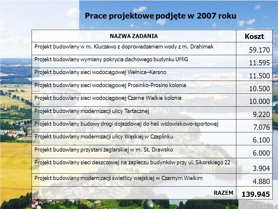 Prace projektowe podjęte w 2007 roku