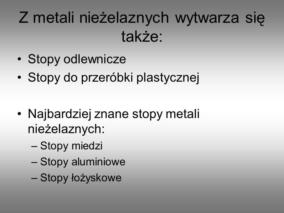 Z metali nieżelaznych wytwarza się także: