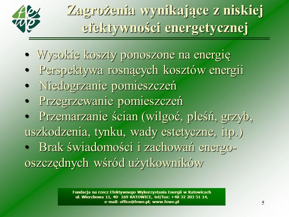 Zagrożenia wynikające z niskiej efektywności energetycznej