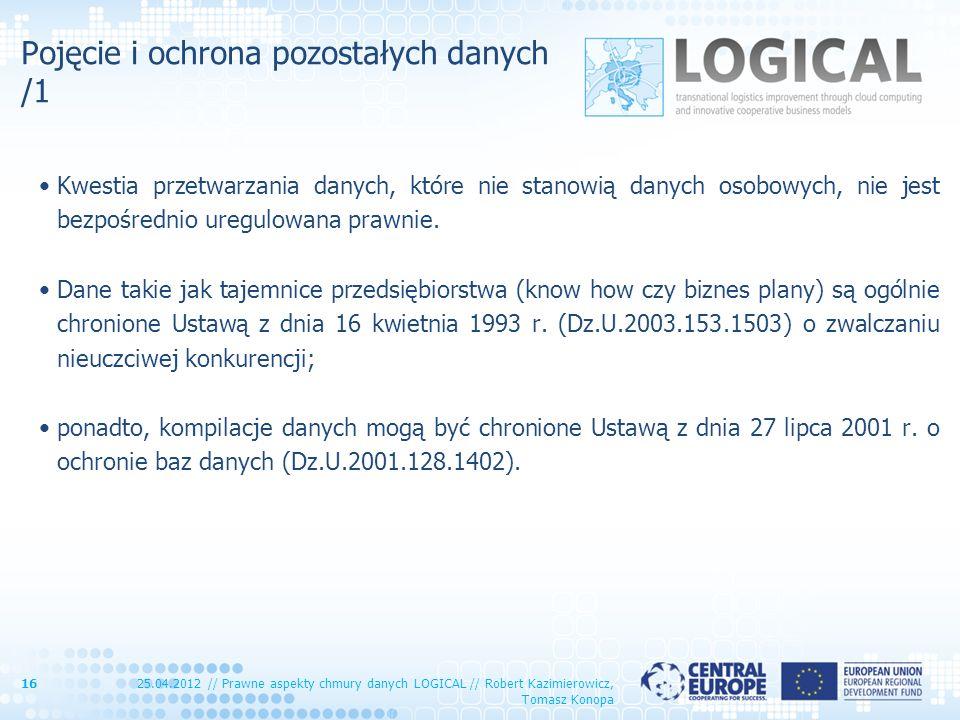 Pojęcie i ochrona pozostałych danych /1