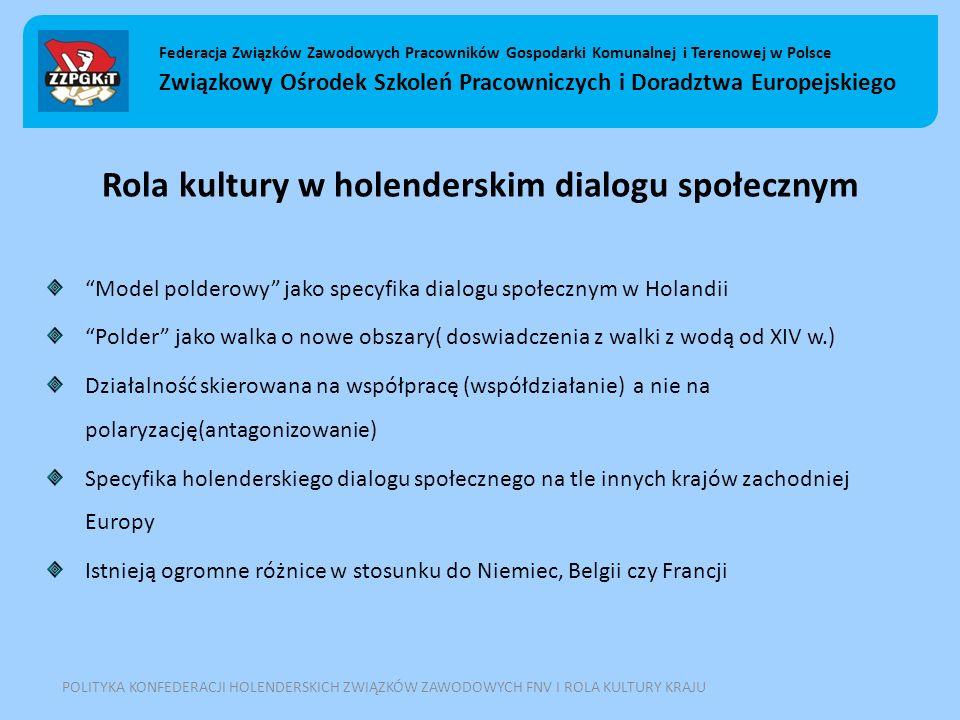 Rola kultury w holenderskim dialogu społecznym