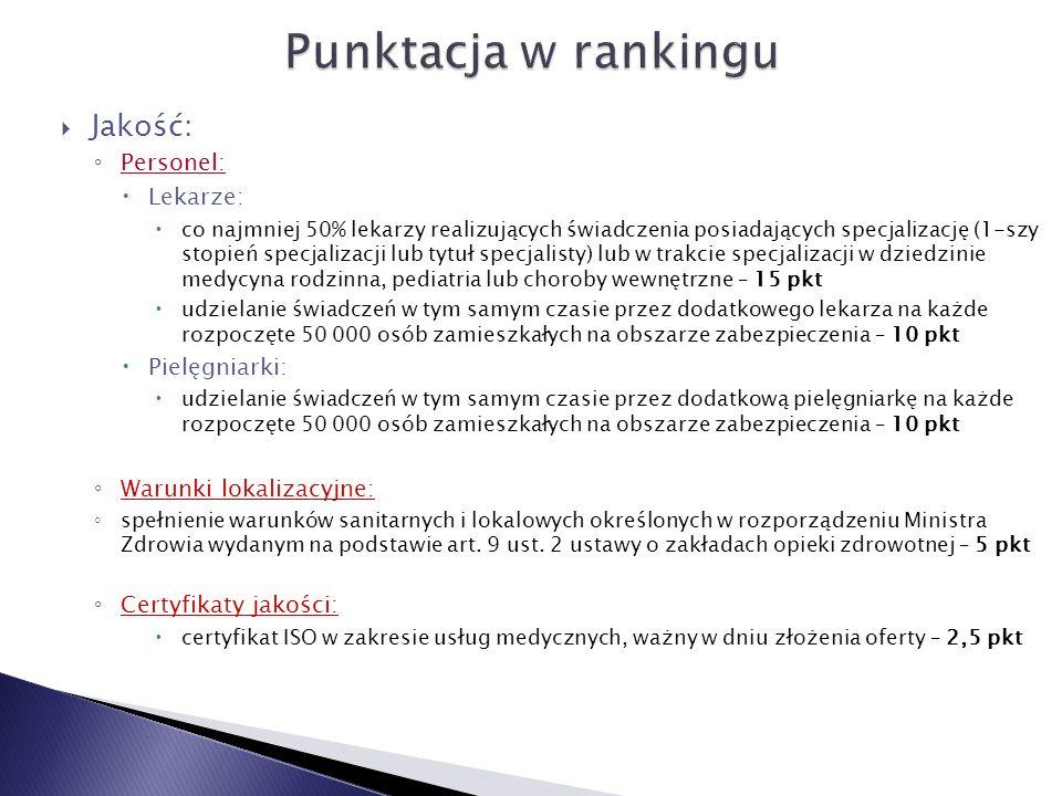 Punktacja w rankingu Jakość: Personel: Lekarze: Pielęgniarki: