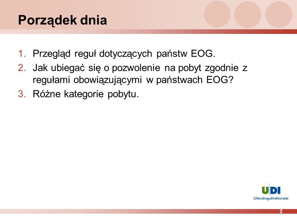 Porządek dnia Przegląd reguł dotyczących państw EOG.