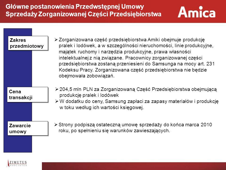 Główne postanowienia Przedwstępnej Umowy Sprzedaży Zorganizowanej Części Przedsiębiorstwa
