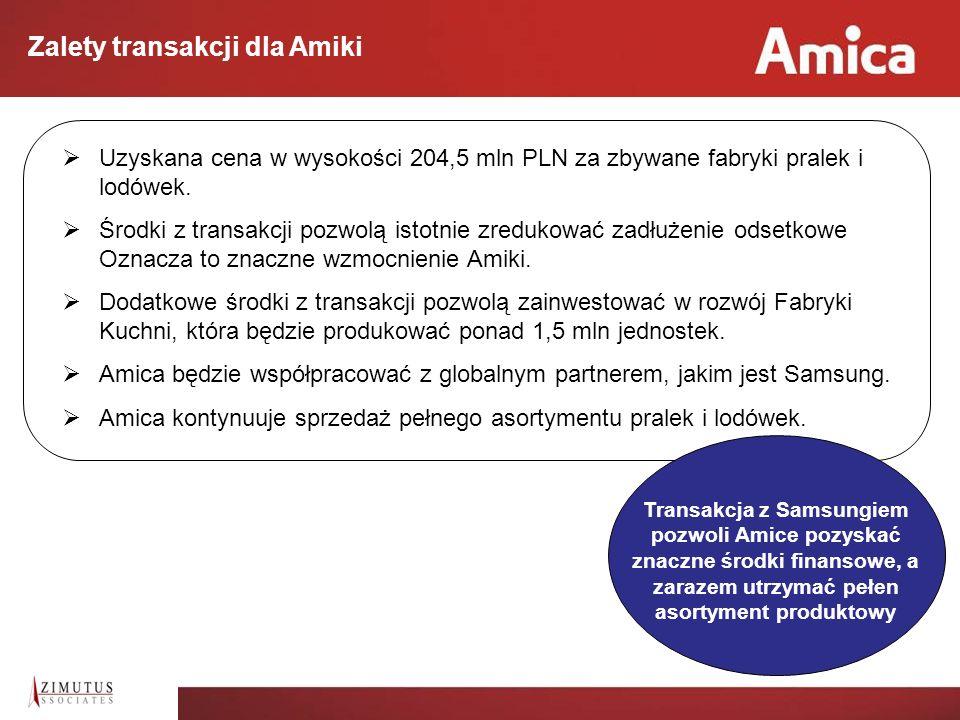 Zalety transakcji dla Amiki