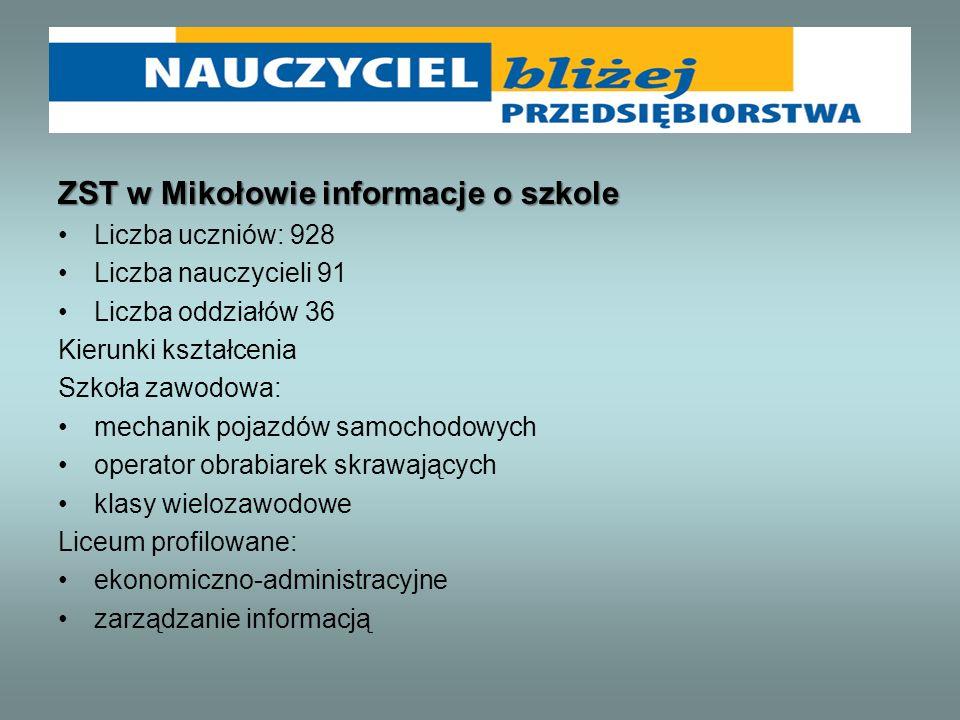 ZST w Mikołowie informacje o szkole