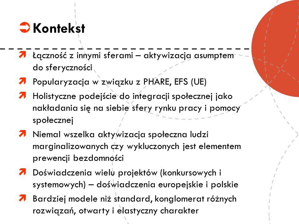 Kontekst Łączność z innymi sferami – aktywizacja asumptem do sferyczności. Popularyzacja w związku z PHARE, EFS (UE)
