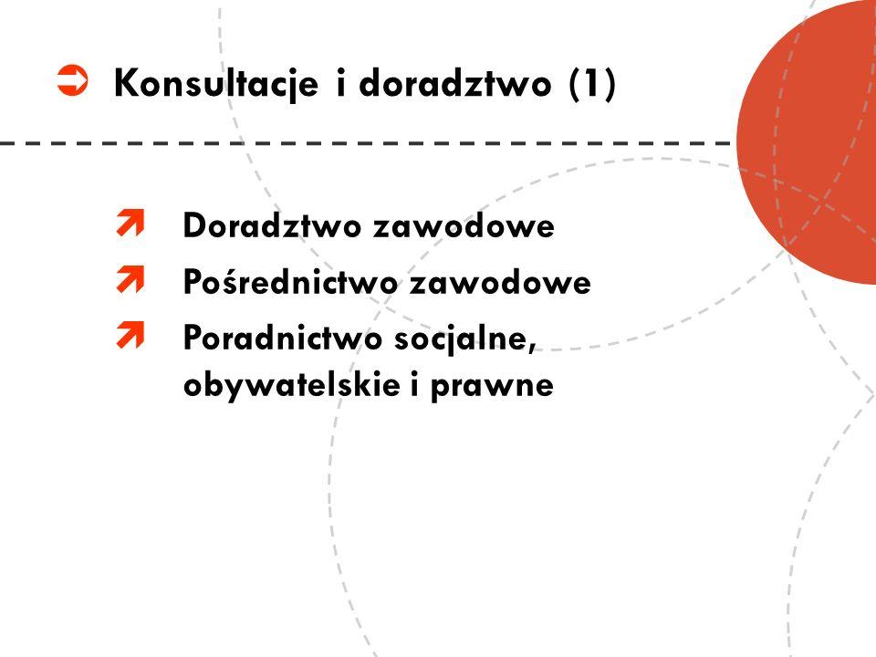 Konsultacje i doradztwo (1)