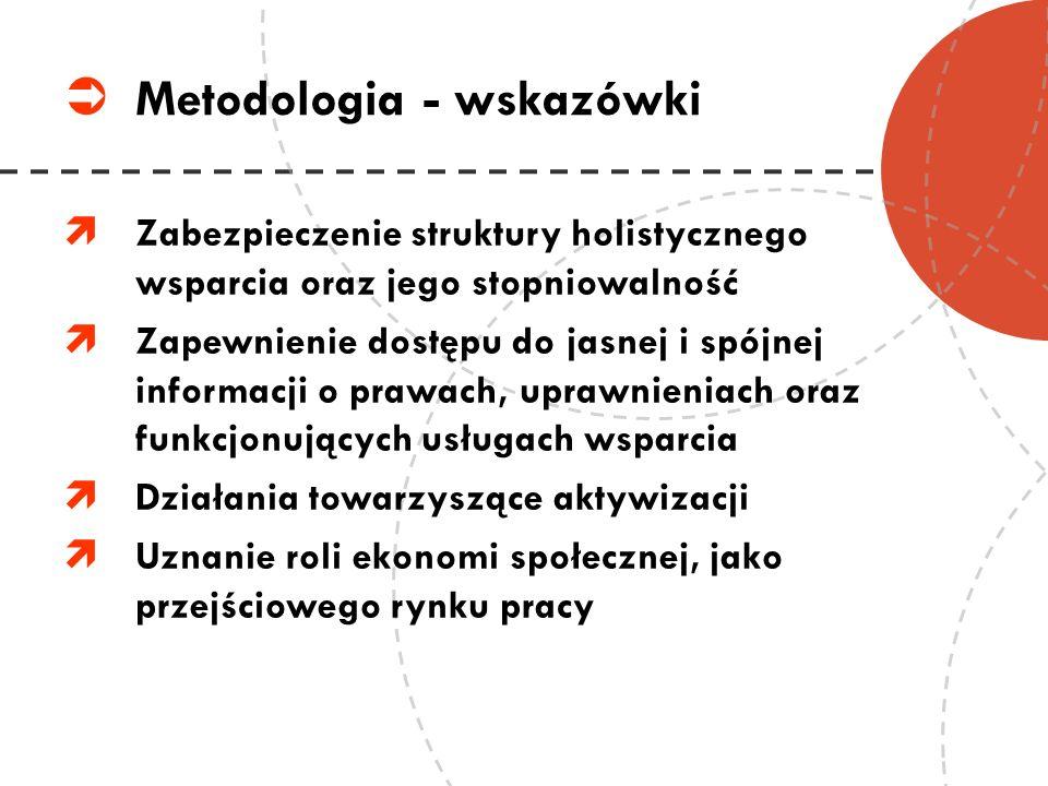 Metodologia - wskazówki