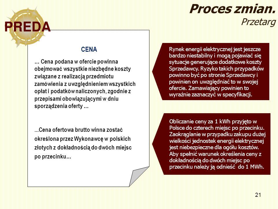 Proces zmian. Przetarg CENA