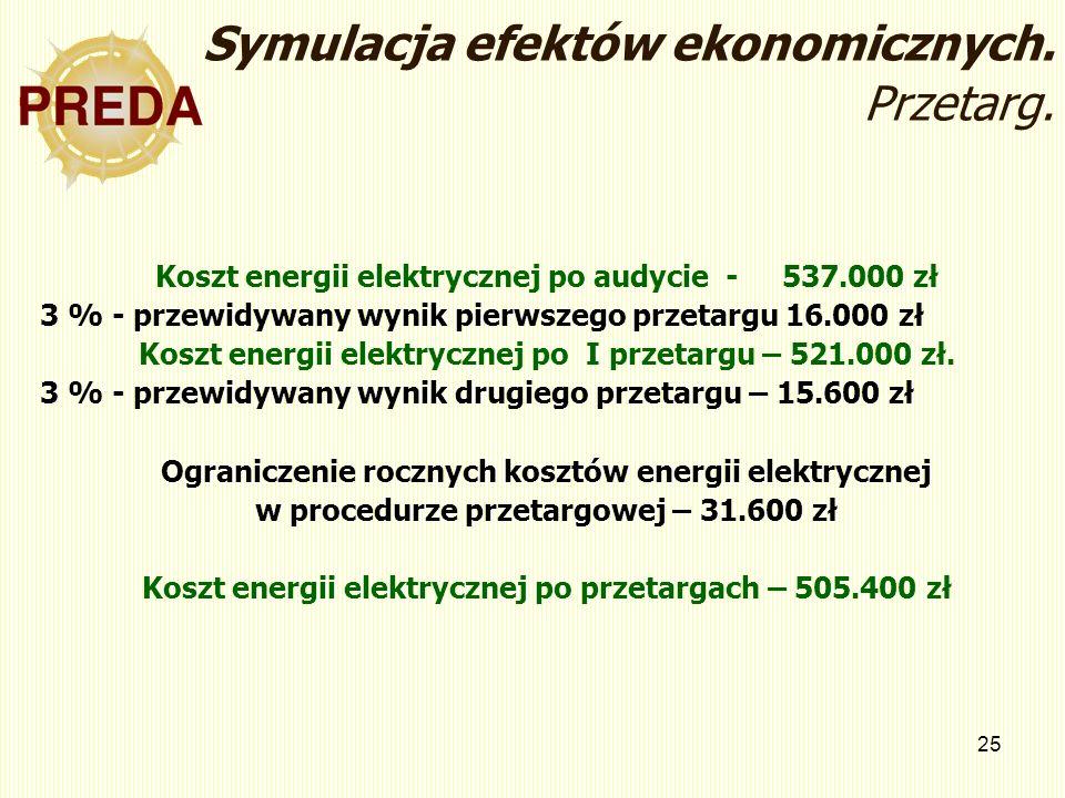 Symulacja efektów ekonomicznych. Przetarg.