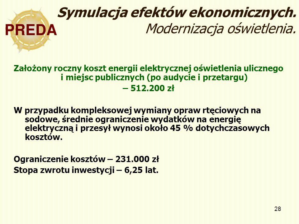 Symulacja efektów ekonomicznych. Modernizacja oświetlenia.
