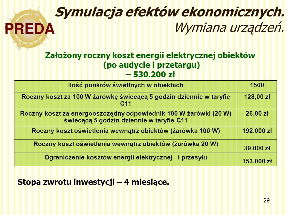 Symulacja efektów ekonomicznych. Wymiana urządzeń.