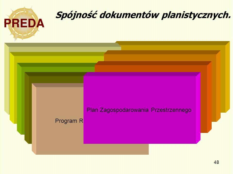 Spójność dokumentów planistycznych.