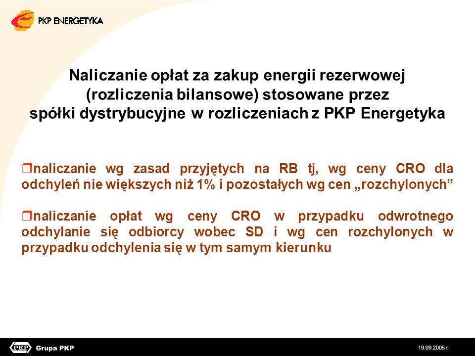 Naliczanie opłat za zakup energii rezerwowej (rozliczenia bilansowe) stosowane przez spółki dystrybucyjne w rozliczeniach z PKP Energetyka