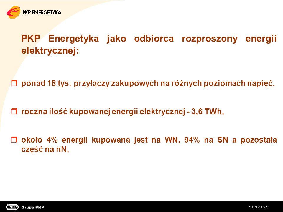 PKP Energetyka jako odbiorca rozproszony energii elektrycznej: