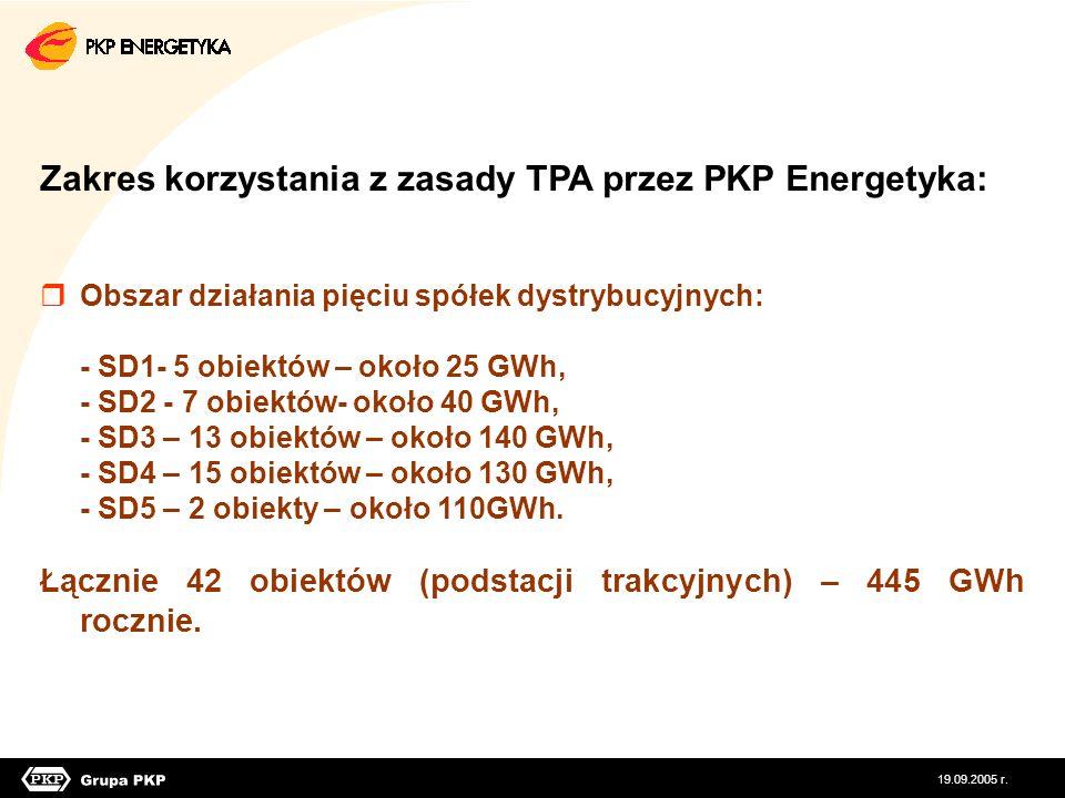 Zakres korzystania z zasady TPA przez PKP Energetyka: