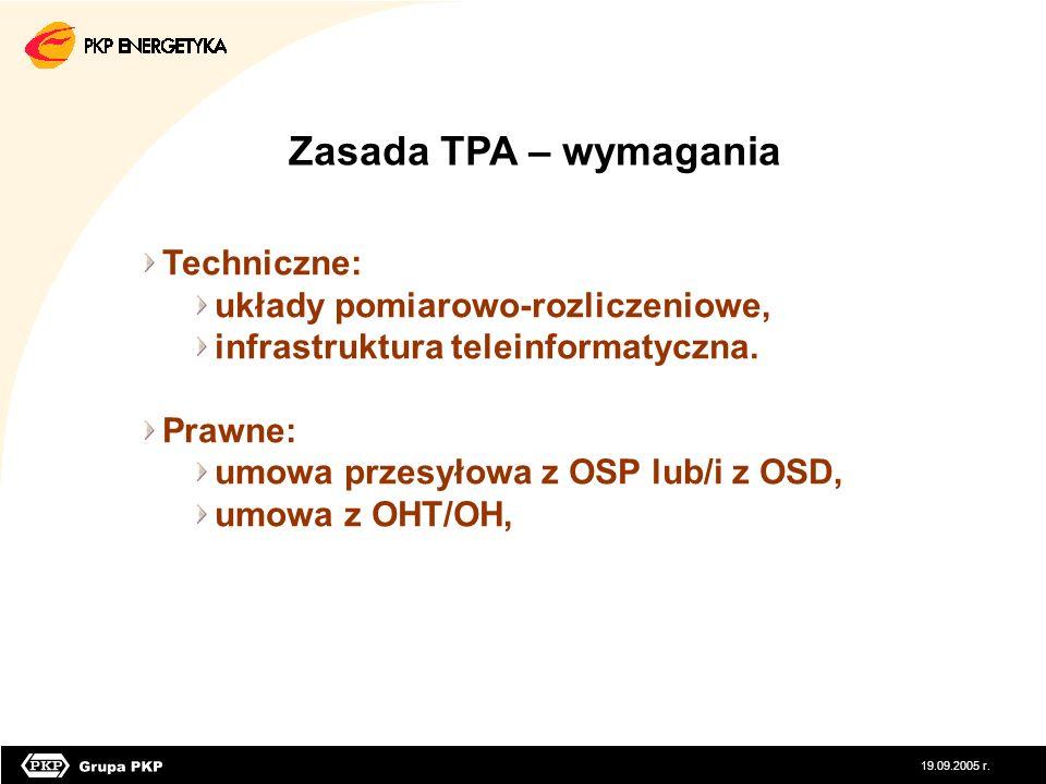 Zasada TPA – wymagania Techniczne: układy pomiarowo-rozliczeniowe,